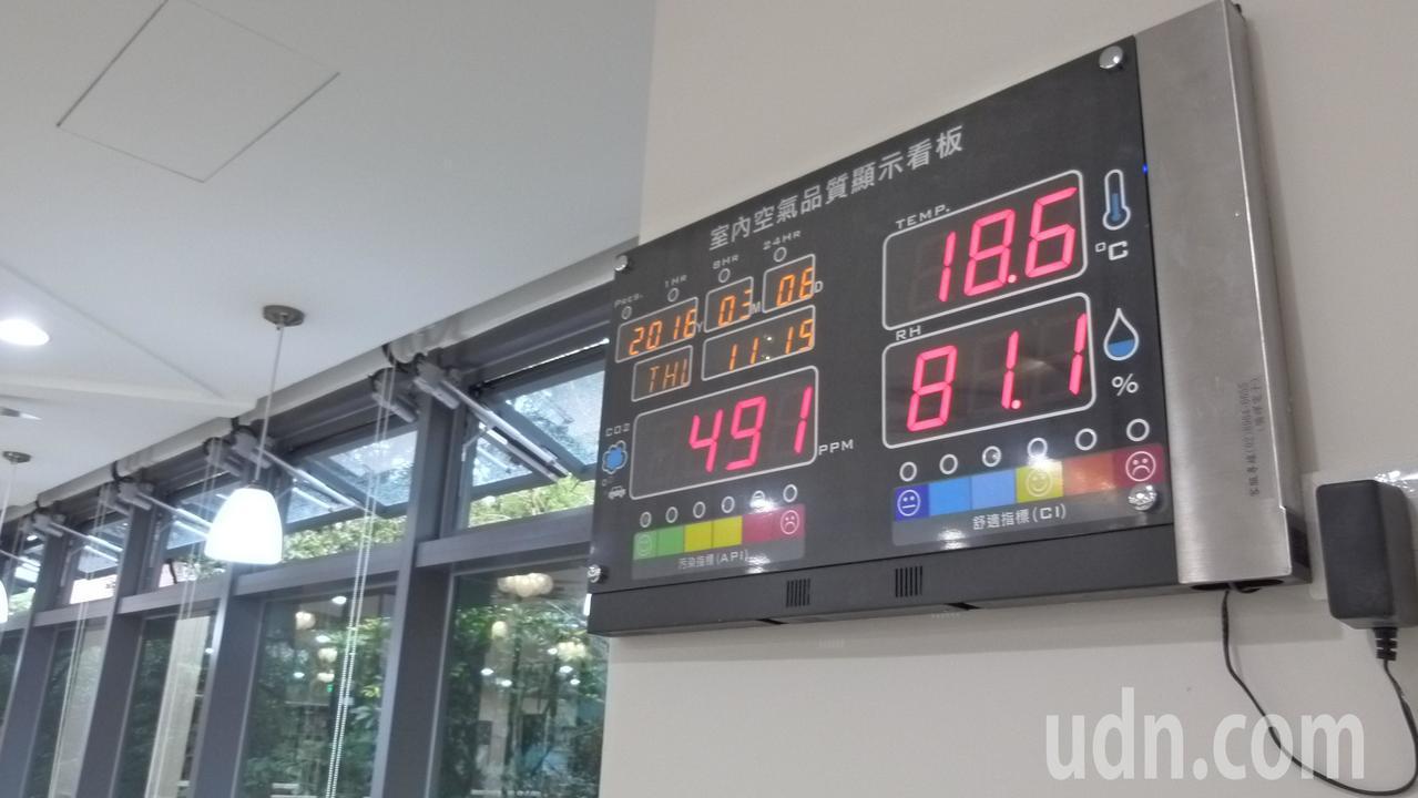 圖書館可以顯示空氣品質和溼度。記者鄭國樑/攝影