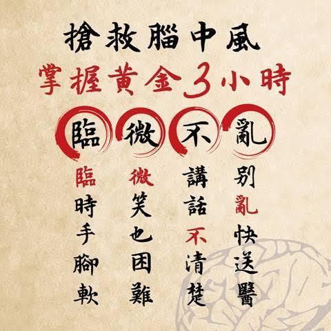 台灣版腦中風口訣「臨微不亂」。圖/腦中風學會提供
