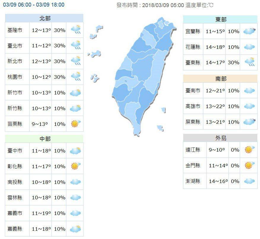 圖/擷取自中央氣象局網站