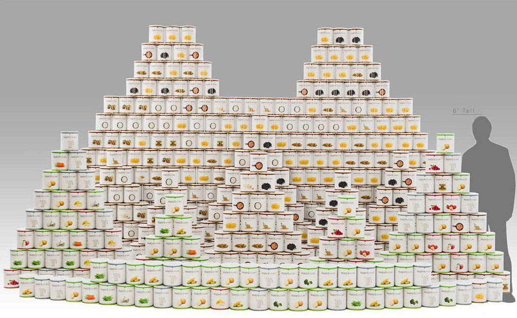 好市多推出價格6,000美元的儲糧罐頭,可供四口之家吃上一年。 圖/擷自好市多...