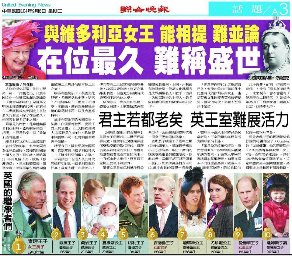 2015年9月8日聯合晚報報導在位最久英國女王,所有譯稿與分析都由彭淮棟執筆。圖...