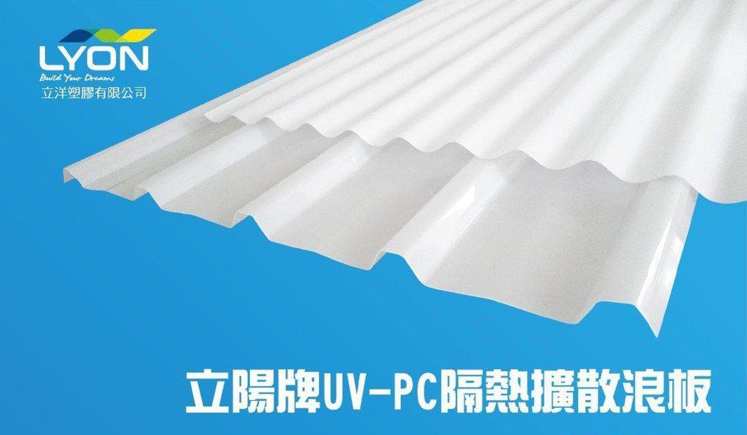 全功能性UV-PC隔熱擴散採光浪板,主要是利用輻射冷卻原理,達到輻射冷卻效果及奧...