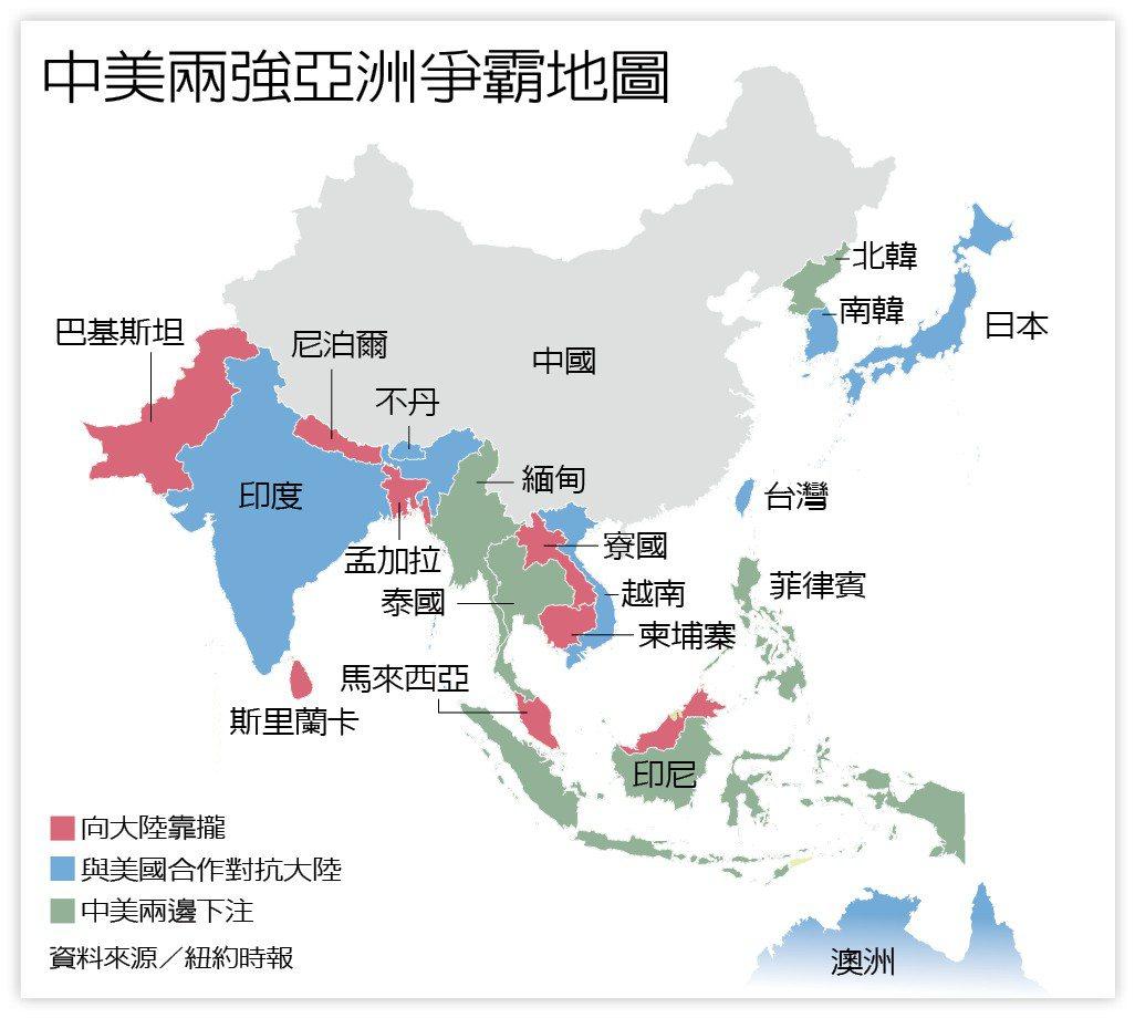 紐約時報訪問五位區域專家,繪出一幅中國大陸與美國在亞洲的兩強爭霸地圖。
