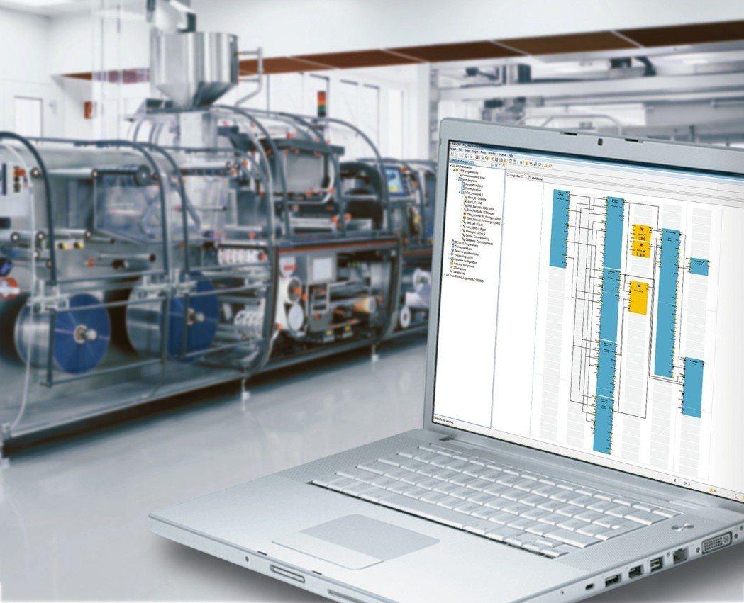 Pilz PSS4000可提供完整的安全自動化解決方案。 皮爾磁/提供