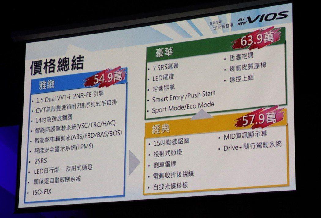TOYOTA VIOS三種車型售價及配備差異一覽。 記者陳威任/攝影