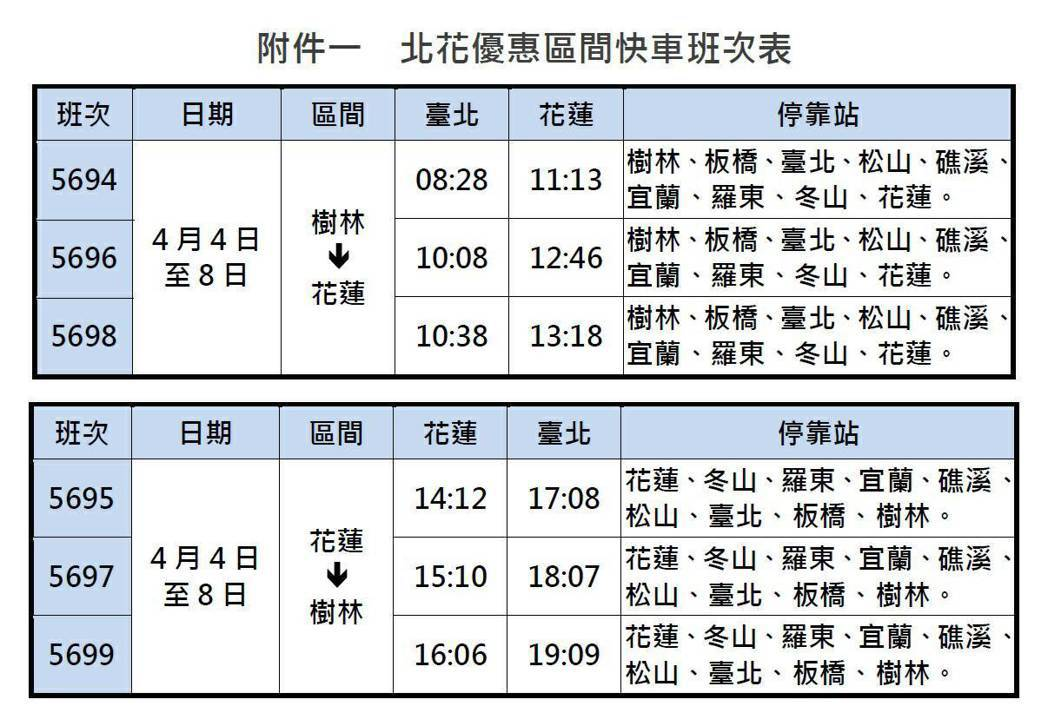 台鐵公布清明節連假疏運計畫。圖/台鐵提供