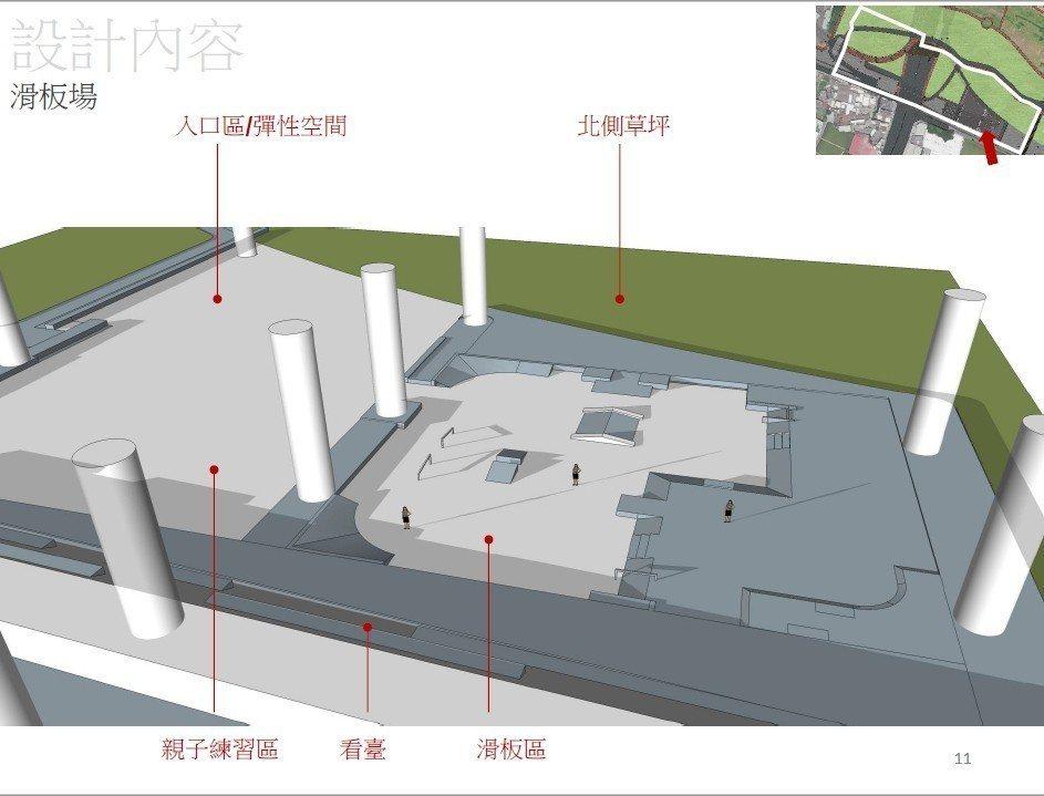 新竹市頭前溪大橋下方河濱公園基地,年底前將興建符合專業比賽規格的滑板公園。此為建...