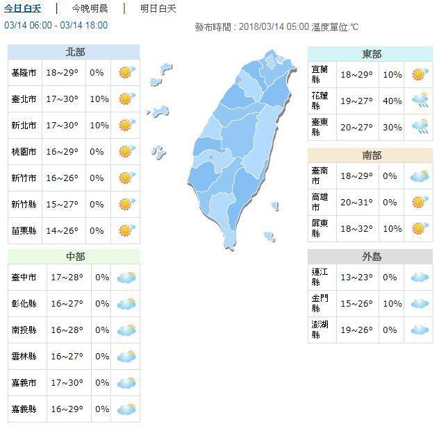 今天白天各地天氣。圖/翻攝自氣象局網站