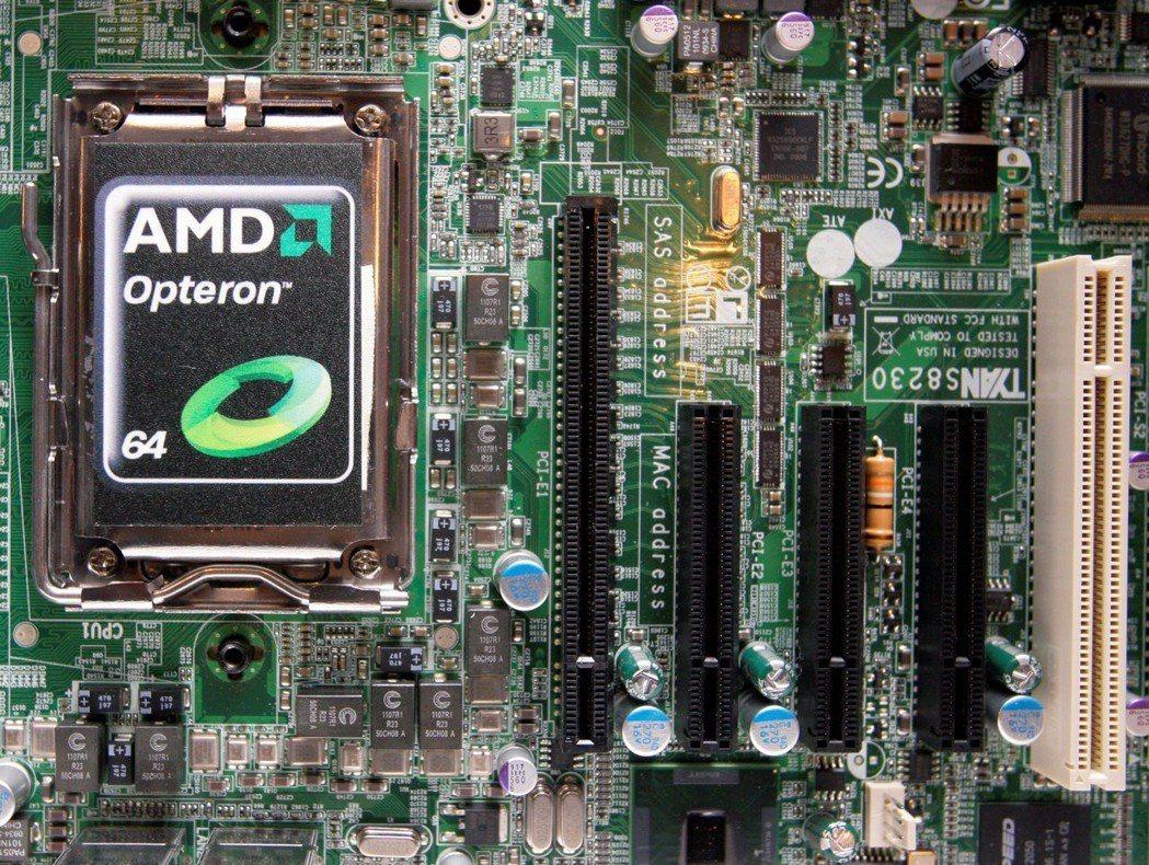 以色列網安公司CTS發現AMD晶片的安全漏洞。  路透