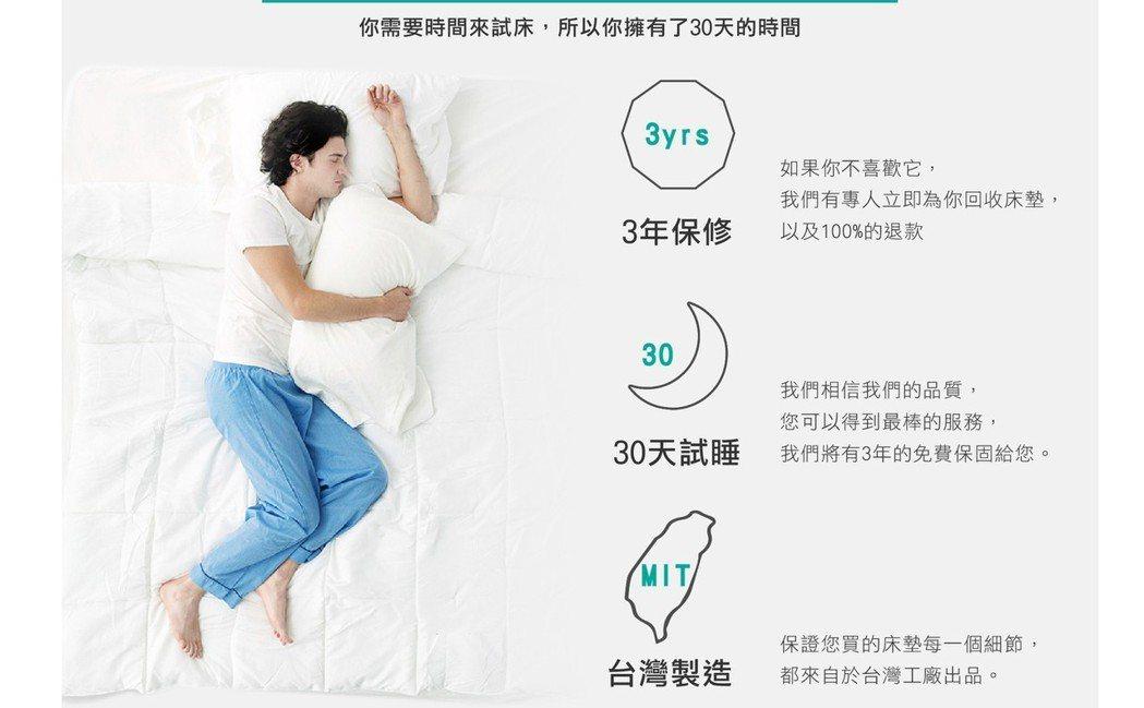 「睡好」品牌,希望讓每個人都能真正找到最合適的床墊,首創30天試睡,3年保修服務...