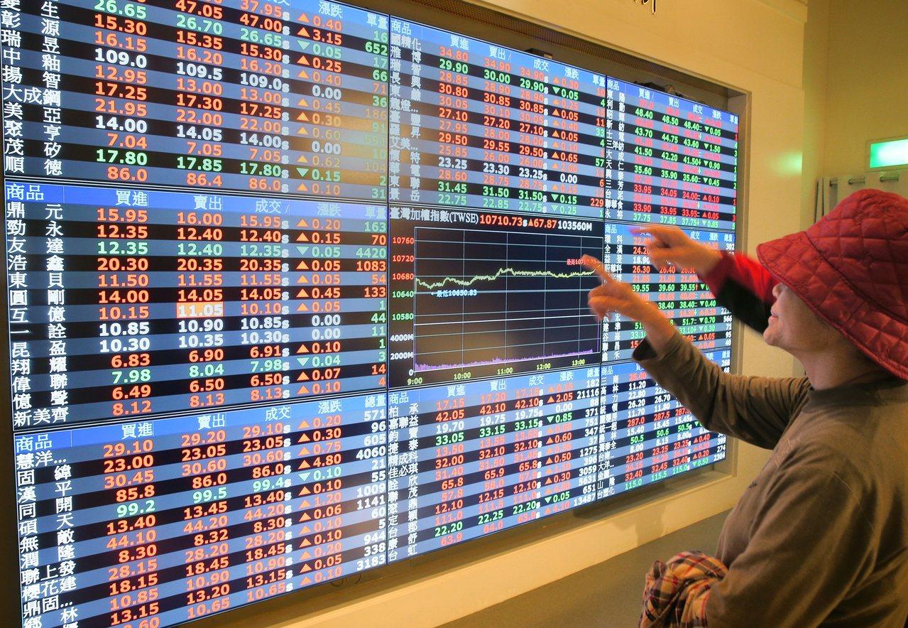 台股示意圖。聯合報系資料照