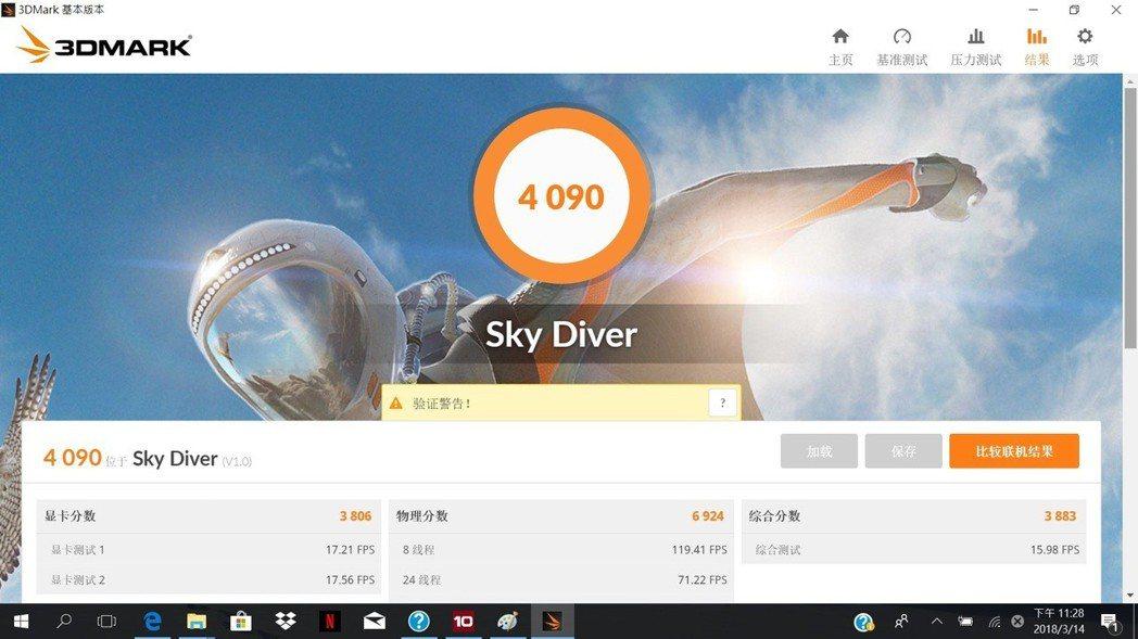 3DMark在Sky Diver跑分4090。 彭子豪/攝影