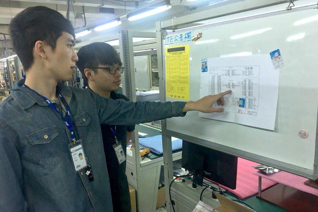 薛頌恒(左)與周穎賢(右)因實習期間表驗優異,已被科技公司延攬為正式員工。圖/義...