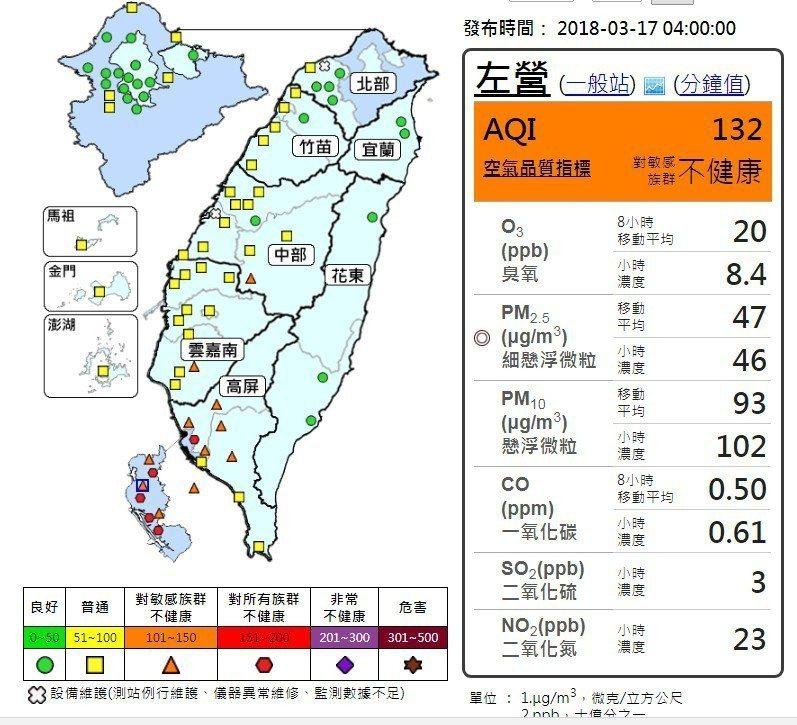 今天高屏空品區風速稍弱,可能有污染物累積,為「橘色提醒」等級。 圖/環保署空氣品...
