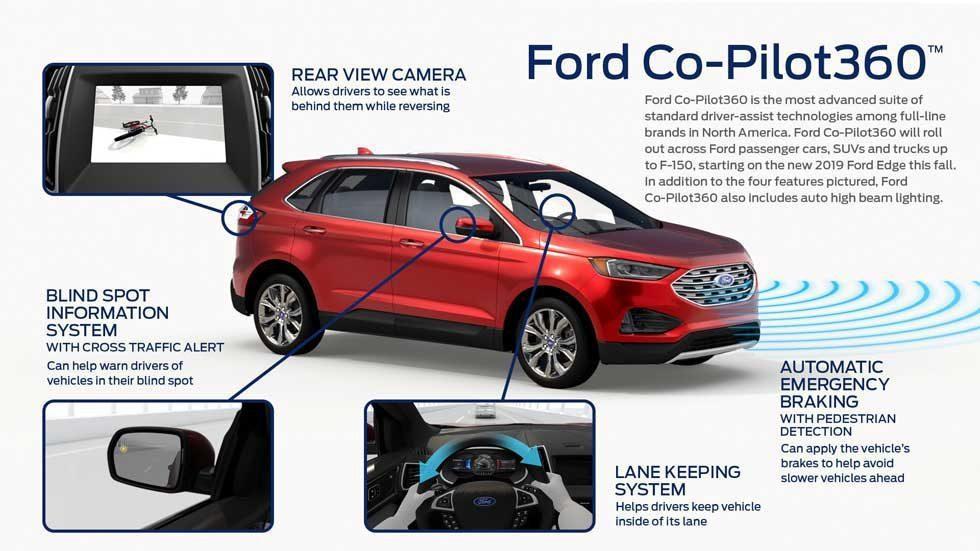 Ford全新開發的駕駛輔助科技Co-Pilot360。 圖/Ford提供