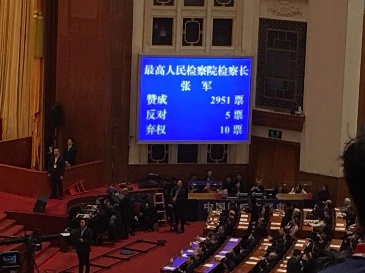 最高檢察院檢察長張軍獲得2951票贊成、5票反對、10票棄權。特派記者林庭瑤╱攝...