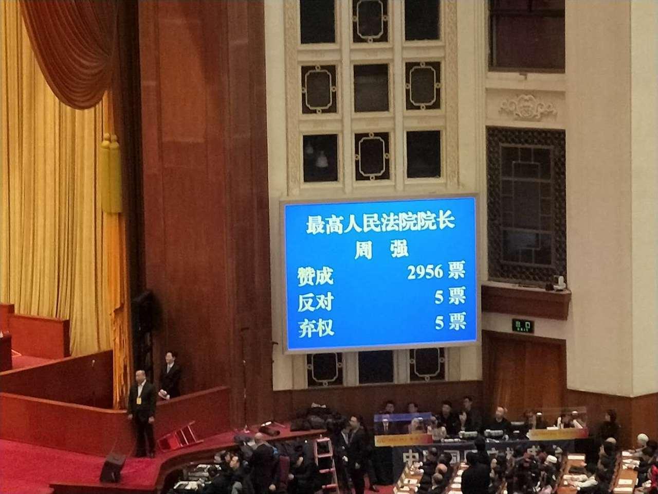 大陸最高法院周強獲得2956票贊成、5票反對、5票棄權。特派記者林庭瑤╱攝影