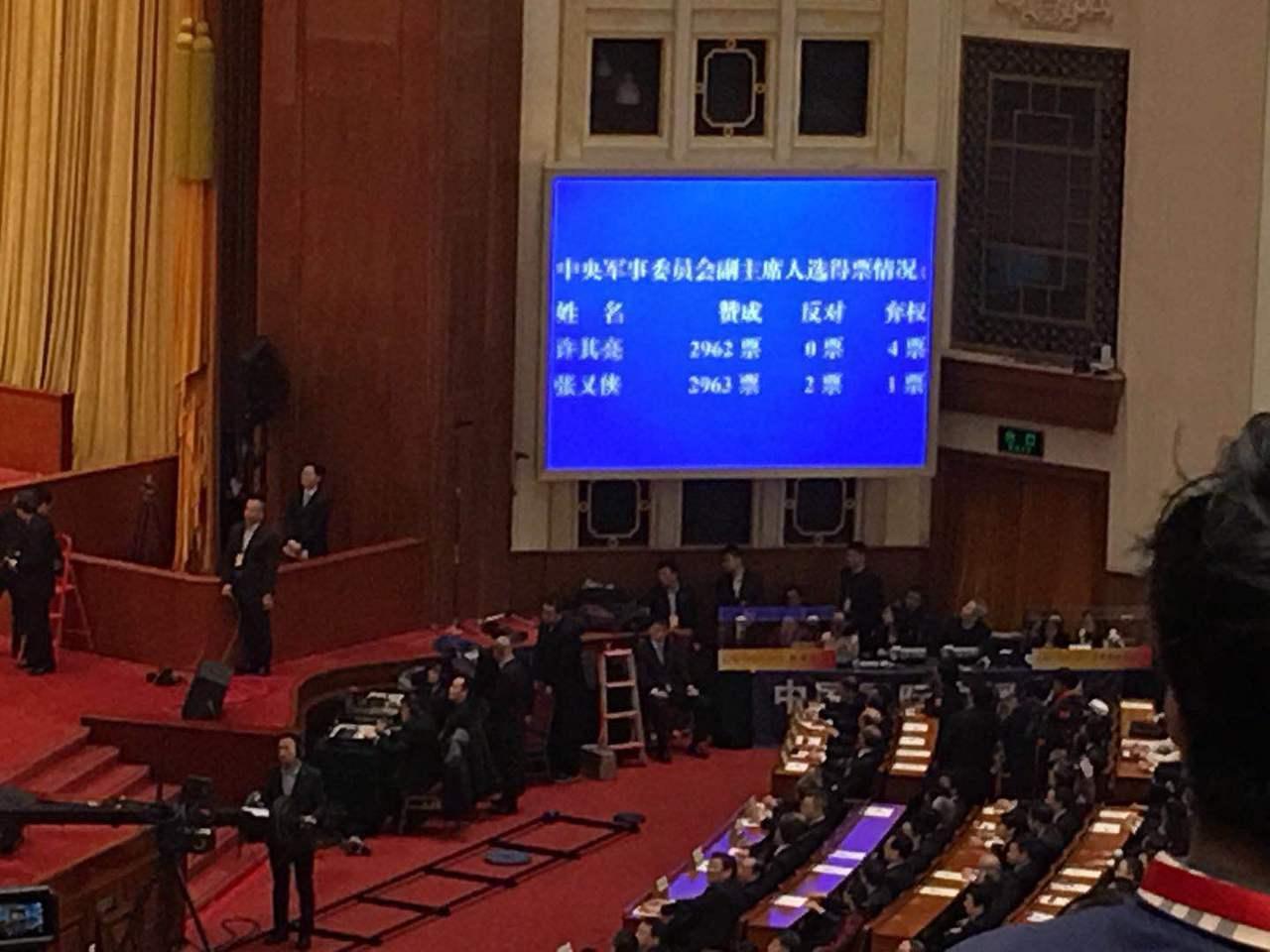 大陸中央軍事委員會副主席許其亮獲得2962票贊成、0票反對、4票棄權,另一位副主...