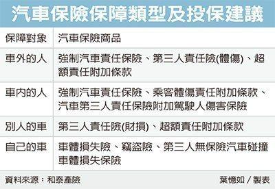 經濟日報提供