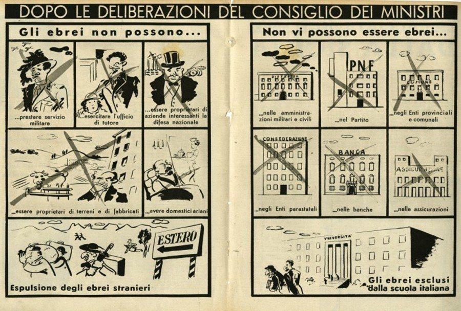墨索里尼治下的反猶政策宣導海報。在種族限制之下,義大利的猶太人無法從軍、擔任教職...