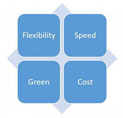 各種天線的製造技術與解決方案,必須能夠快速幫助客戶解決關鍵生產難題。 德芮達科技...