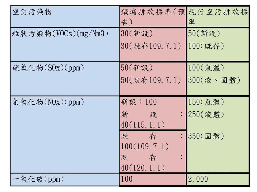 台灣區棉布印染整理工業同業公會/提供