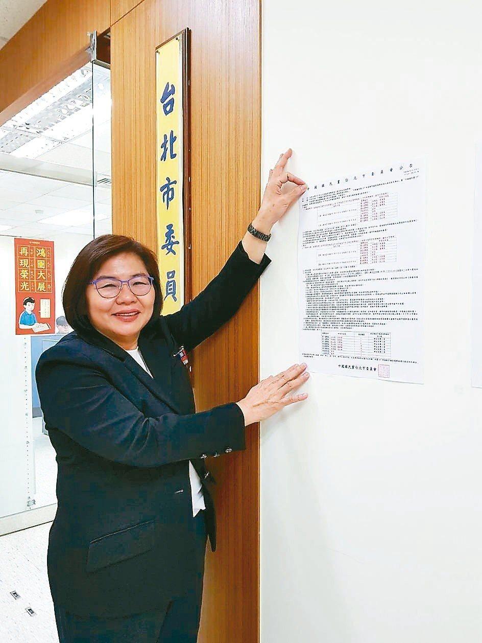 國民黨台北市黨部公布市議員初選期程。 圖/聯合報系資料照片