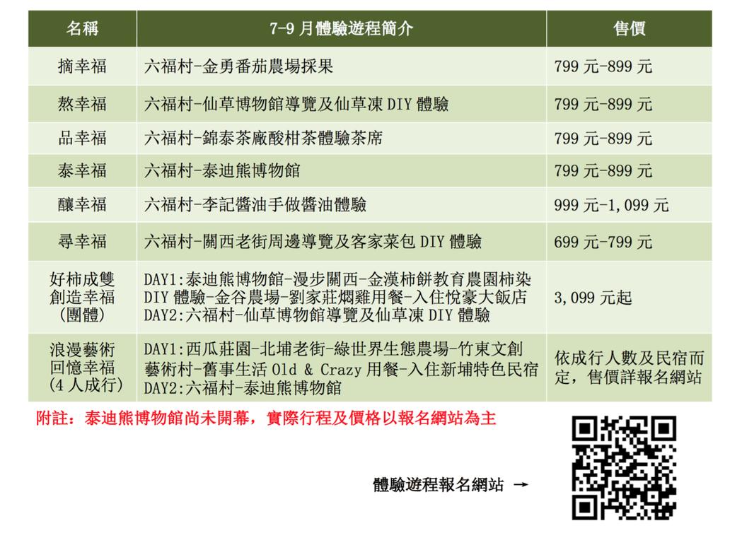 7至9月深度旅遊路線表。資料來源/新竹縣政府
