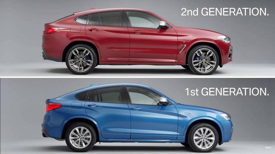 新世代X4的車側更有Coupe的氣息。 摘自BMW影片