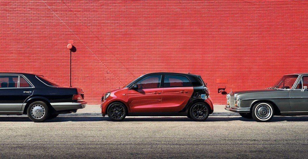 AVIS安維斯租車全新車型smart forfour限時嘗鮮價1500元。 圖/AVIS安維斯提供