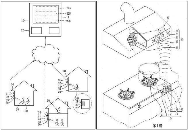 圖三、喜特麗專利示意圖(左為熱水器,右為爐具與抽油煙機之無線整合系統) (資料來...