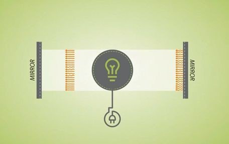 圖3 : 讓LED所放射出來的光子形成較窄的奈米光束(source:Wi-Cha...