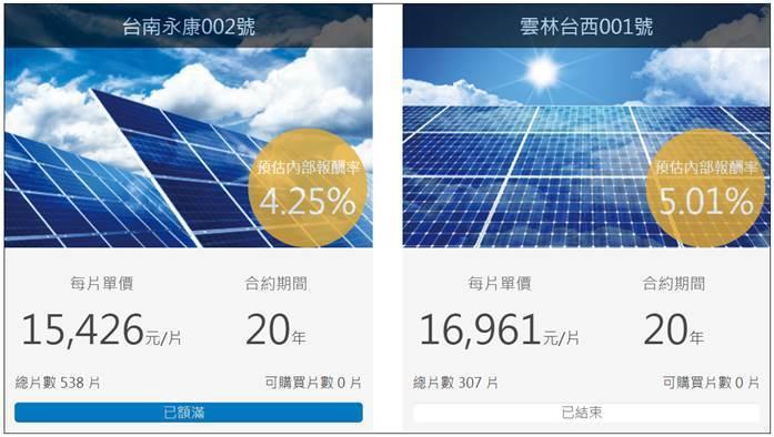 圖1. 中租控股所推出之2個太陽能面板認購案反應熱烈 (圖片來源:「中租雲端服務...
