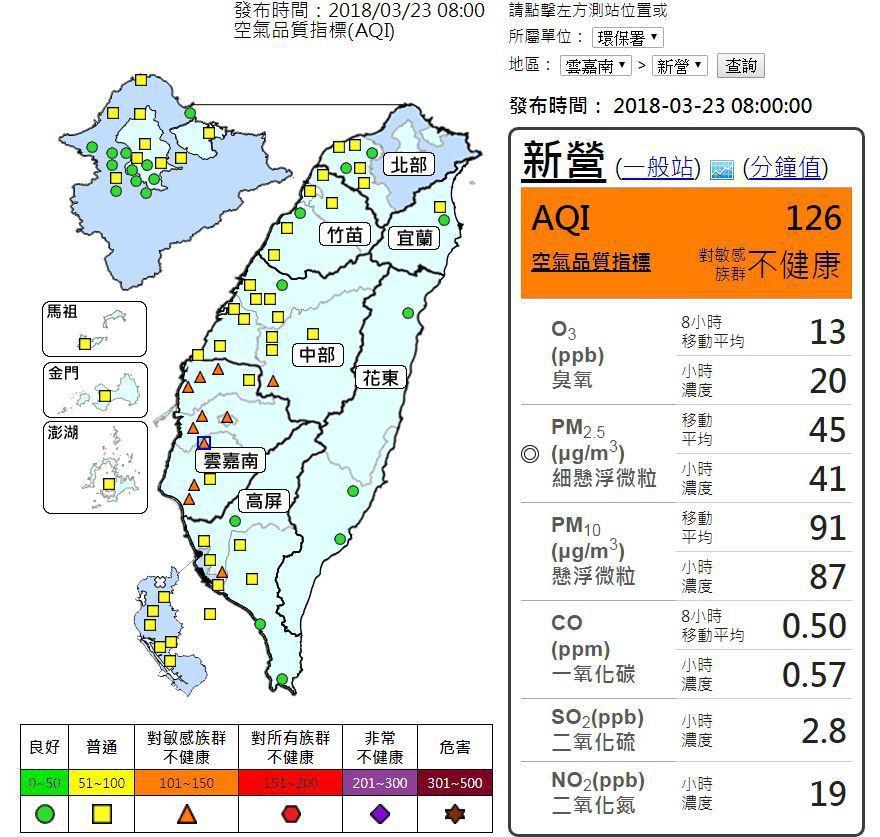 環保署提醒竹山、雲嘉南及大寮地區橘色提醒(對敏感族群不健康)。圖/翻攝自空氣品質...