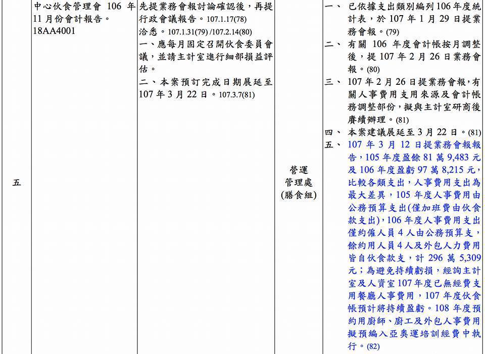 林敬能在臉書貼出伙食管理會的會計報告。圖/取自林敬能臉書
