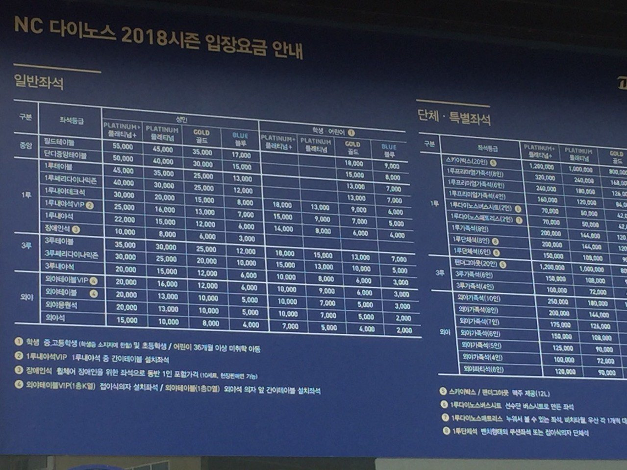 NC恐龍主場價位表。記者吳敏欣/攝影