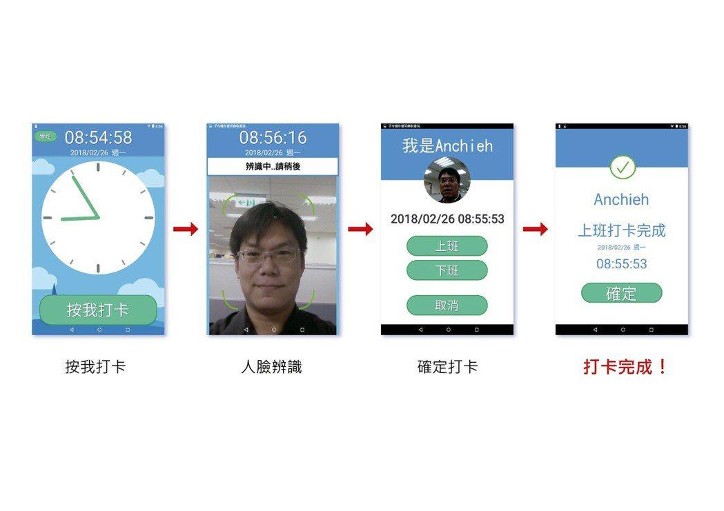 PAKKA系統可快速高準度進行人臉辨識,落實智慧人員出勤管理。 業者/提供