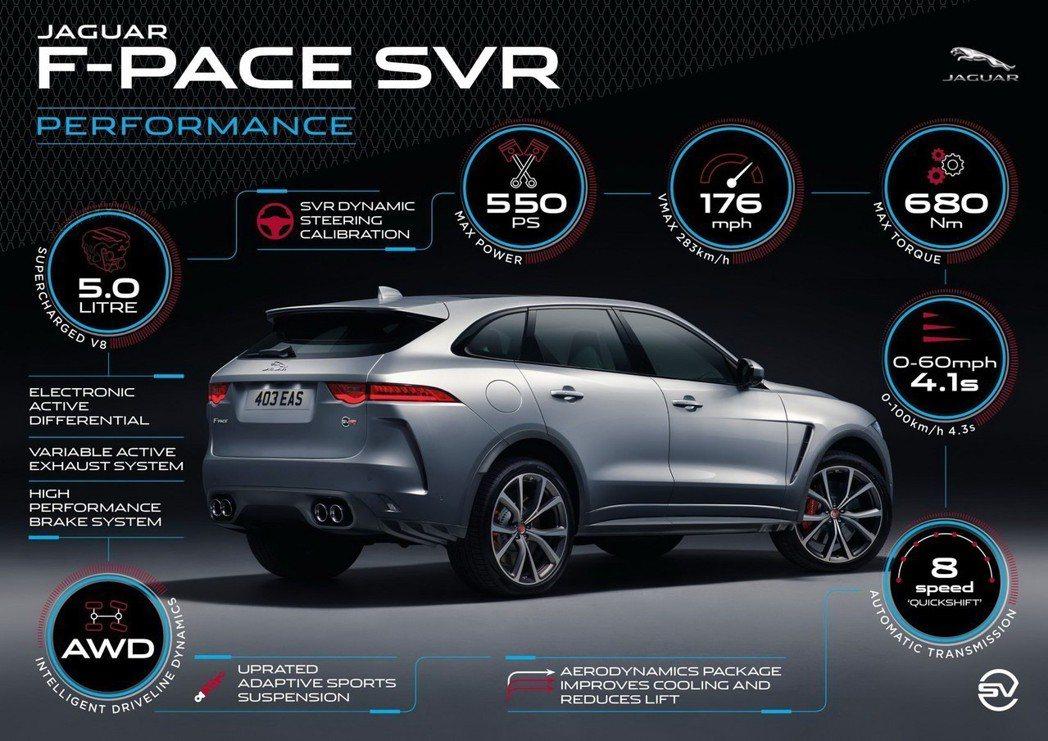 Jaguar F-Pace SVR 所有的更新一目瞭然。 摘自Jaguar