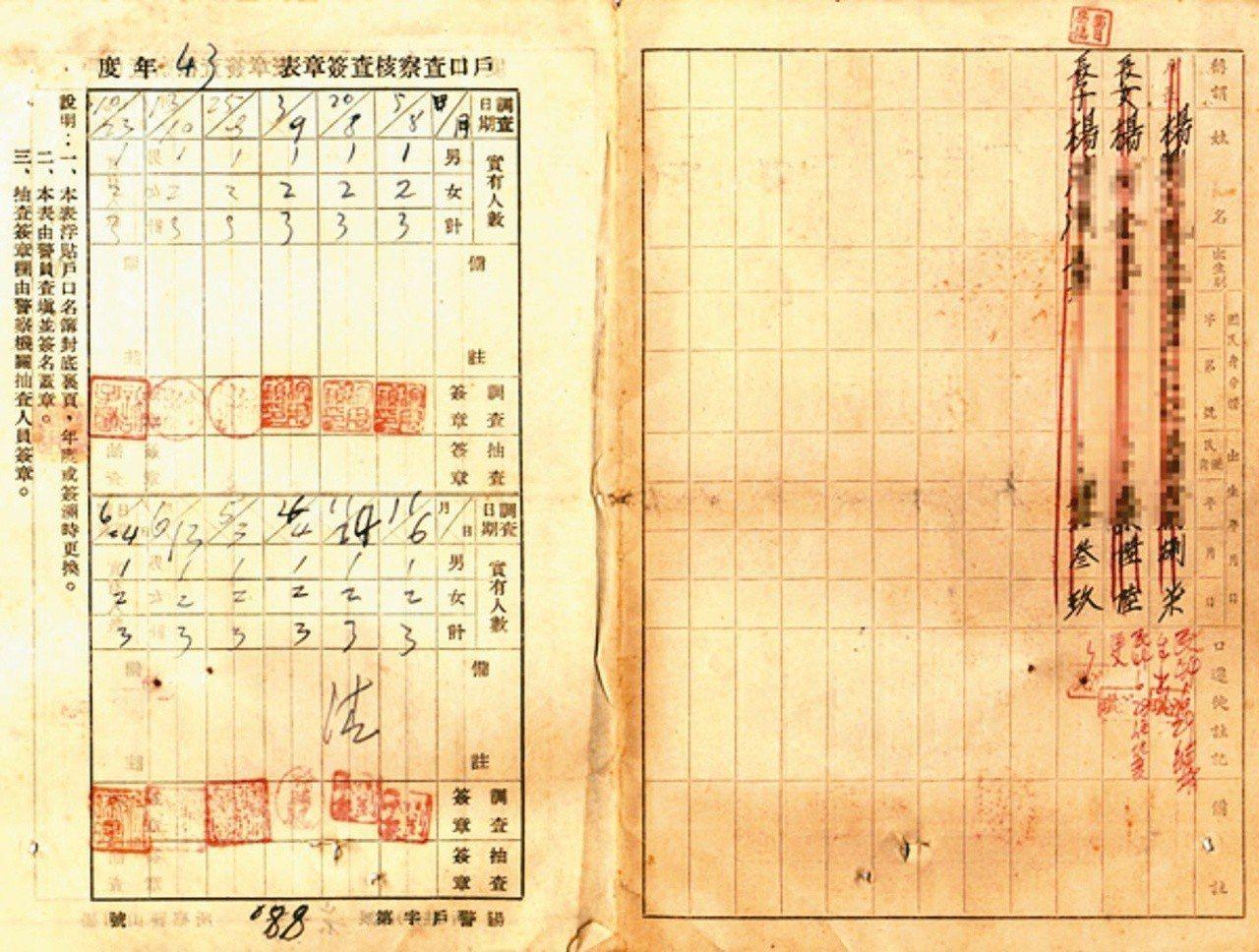 1954年陽明山管理局核發的戶口名簿背面。 圖/新北戶政博物館提供