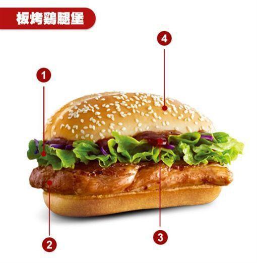 圖片來源/台灣麥當勞官網