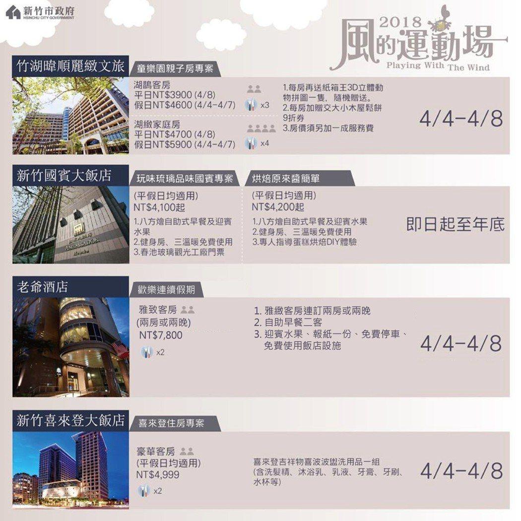 新竹市兒童藝術節「風的運動場」4月4日至8日將在香山水資源公園登場,新竹縣市多家...