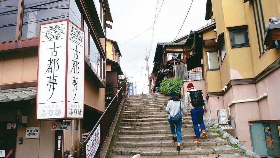 重返與韓良露去過多次的京都,在充滿回憶的街頭,韓良露的靈魂是否擦肩而過?