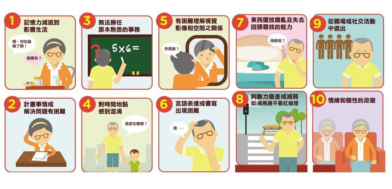 失智不是正常老化的一部分!留心10大警訊,及早就醫,有助延緩病程。圖/衛福部國健...