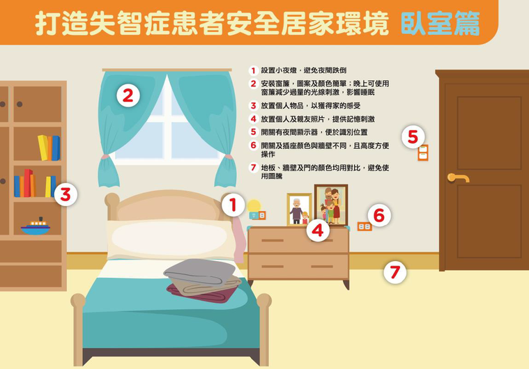 打造失智患者安全居家環境(臥室篇)。圖/衛福部國健署提供