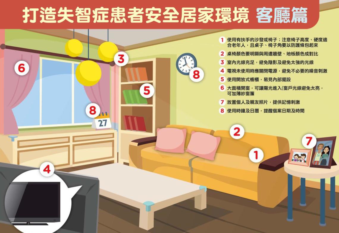 打造失智患者安全居家環境(客廳篇)。圖/衛福部國健署提供