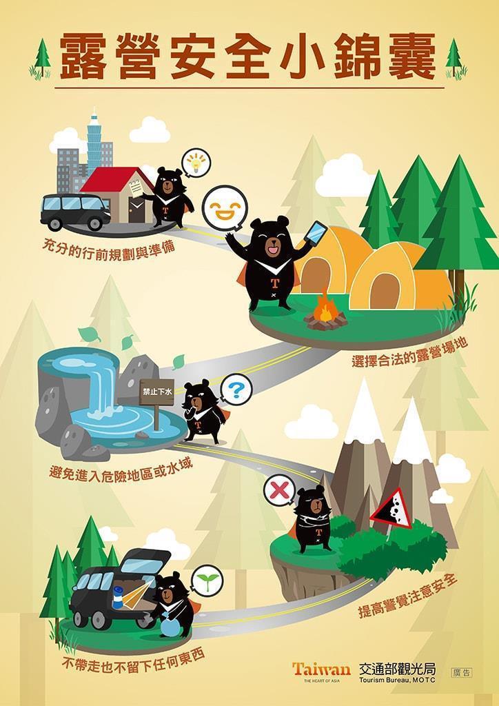 觀光局今天公布第二波露營區合法及非法名單。圖為露營安全小錦囊。圖/觀光局提供