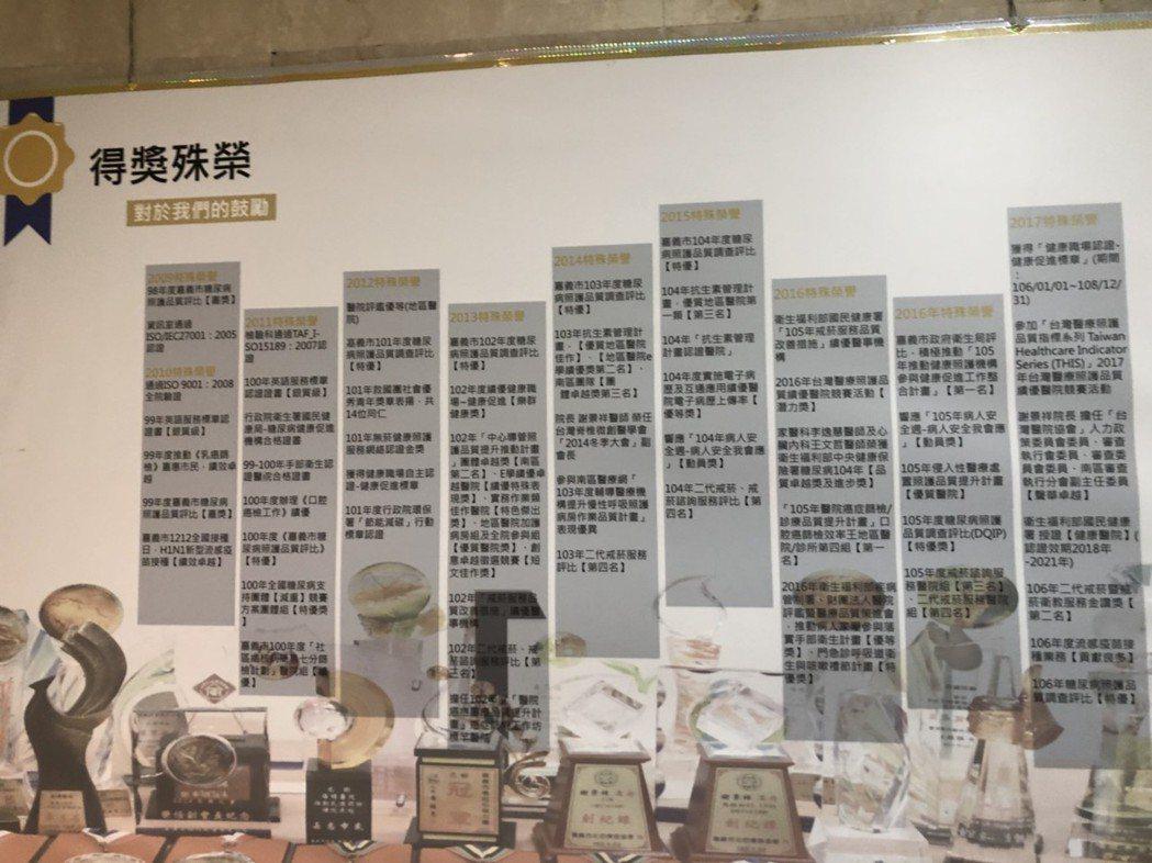 嘉義市陽明醫院今天上午舉辦20周年慶,現場有歷史回報海報與歷年來績優獲獎記錄。記...