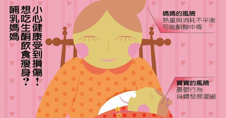 哺乳媽媽吃生酮,可以回復孕前身材。
