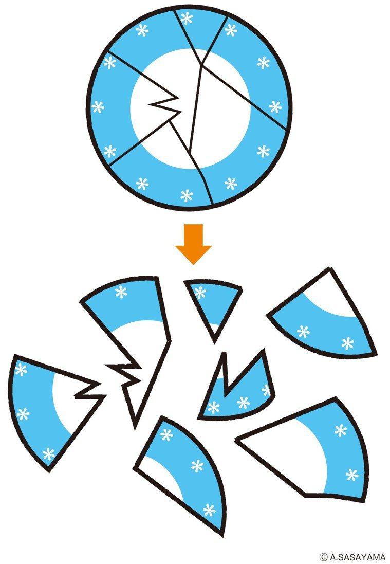 右圖的盤子碎片中,有一片不屬於原本的盤子,請找出來。 圖摘自╱瑞麗美人國際媒體出...