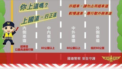 警方表示,用路人上高速公路,只要按照速限行駛在正確的車道,應能避免許多不必要的紛...